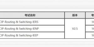 np重认证需要缴费多少-华为HCNP培训常见问题003