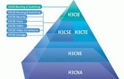 Hcie和ccIE和h3cIE,哪个证书含金量高?